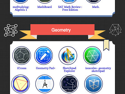24 Math Apps for High School Students